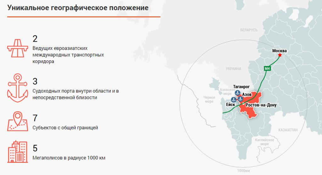 Уникальное географическое положение Ростовской области.