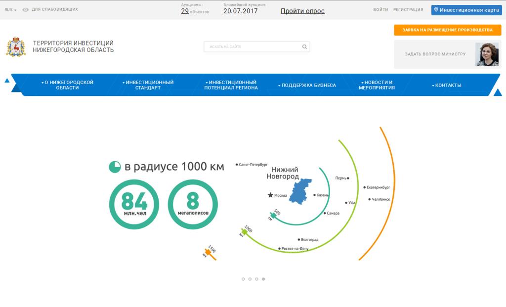 Главная страница инвестиционного портала Нижегородской области