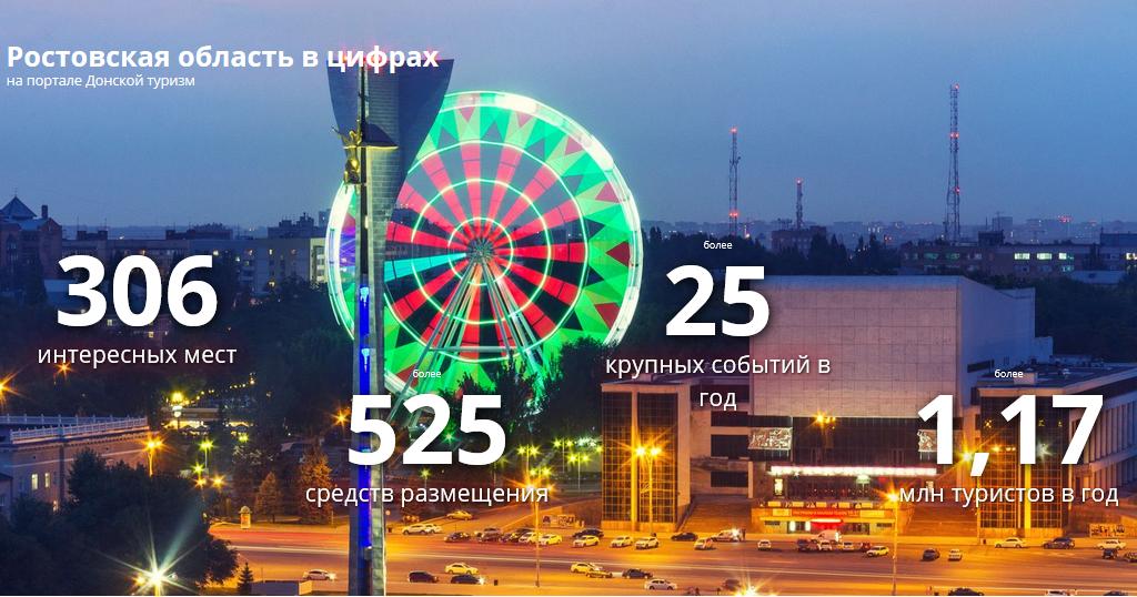 Портал «Донской туризм» - dontourism.ru