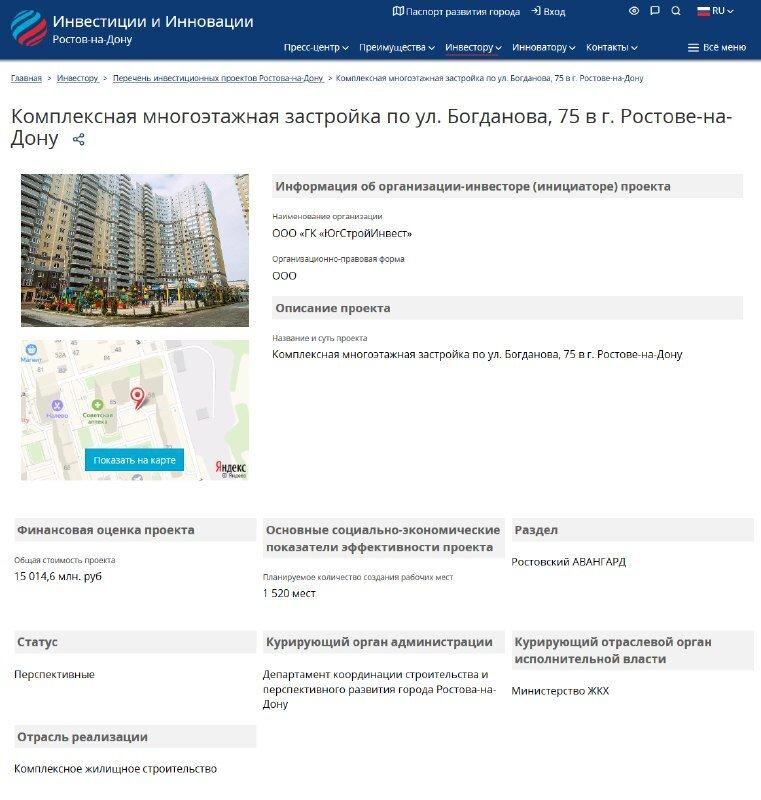 Интерфейс отображения информационных реестров инвестплощадок и проектов