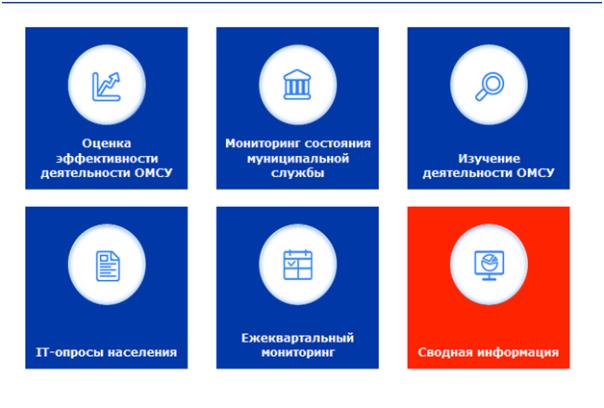 Единая  кнопка доступа к визуализации достижений муниципального образования  «Сводная информация» на портале www.monitoring61.ru